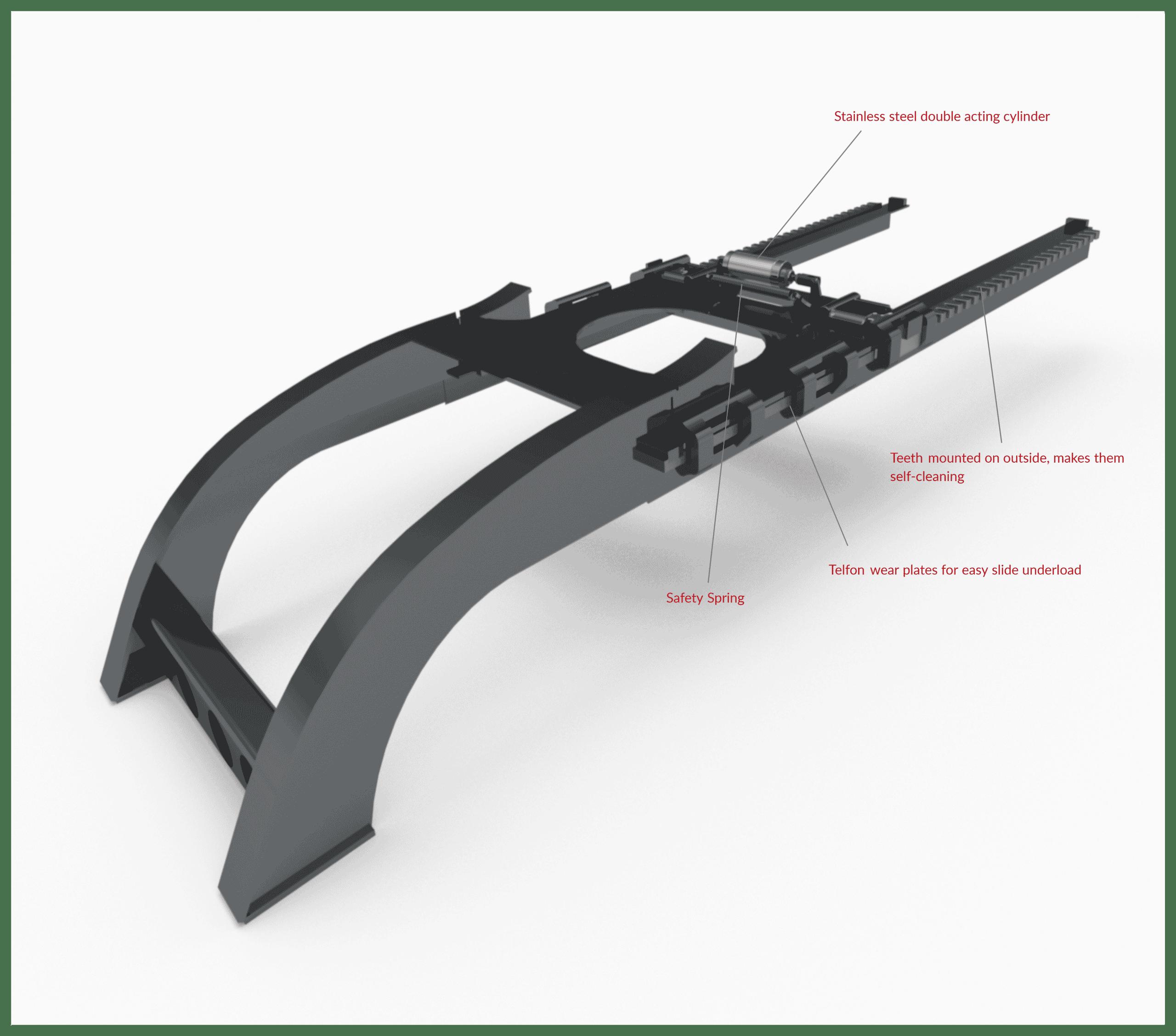 Waycon Manufacturing Ltd. Fifth Wheel Slide